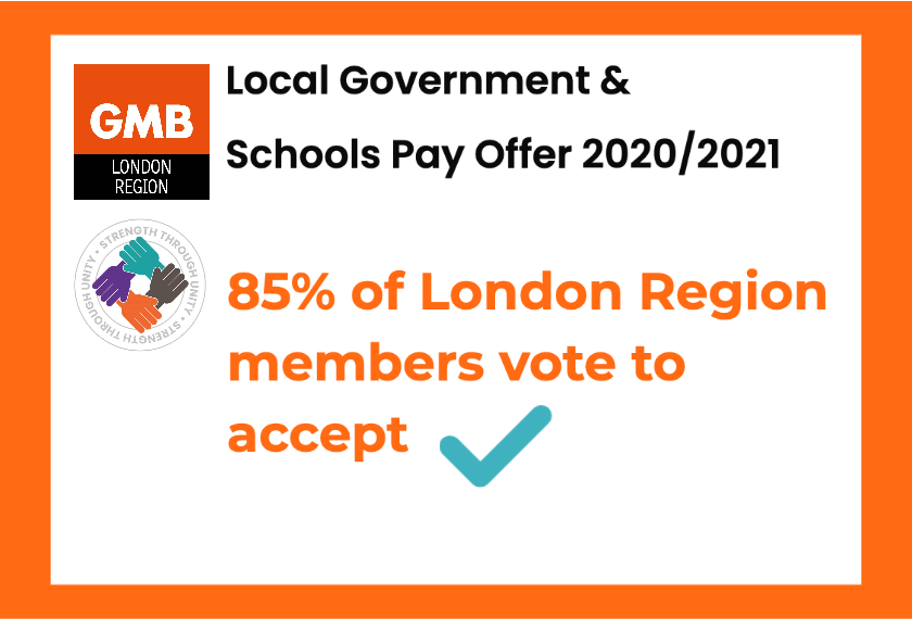 Result of the Local Government and Schools Pay Offer 2020/21
